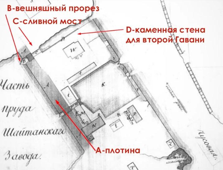 Полигональная кладка на Урале